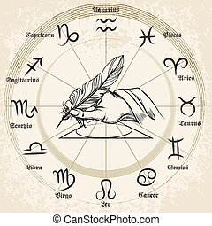 oavgjord, zodiaken, hand, ikonen