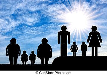 obésité, famille, concept