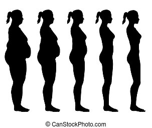 A side view illustration of 5 female silhouette's in different stages ranging from obese to skinny. Isolated on a solid white background.