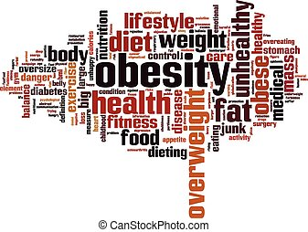 obesidad, palabra, nube