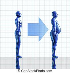 obesidad, símbolo, aumento de peso