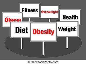 obesidad, señales