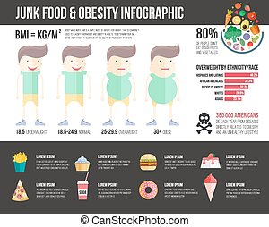 Obesity Infographic - Obesity infographic template - fast...