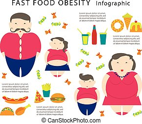 Obesity infographic template - junk fast food, childhood...