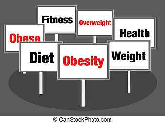 Obesity signs - Obesity concept signs with text