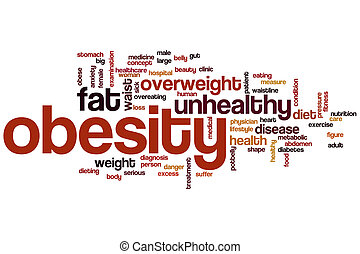 Obesity word cloud concept