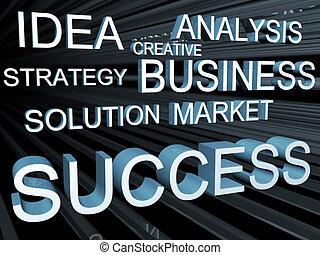 obiettivo, concetto, affari
