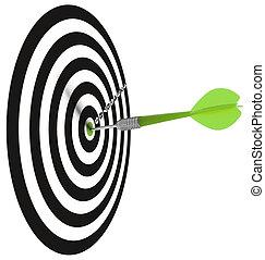 obiettivo, scopo, affari, o