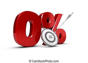 objektiv, null, percent.