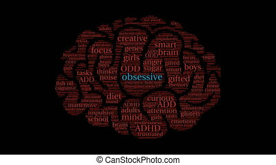 Obsessive ADHD word cloud on a white background.