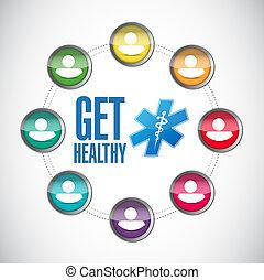 obtenga sano, gente, diagrama, ilustración