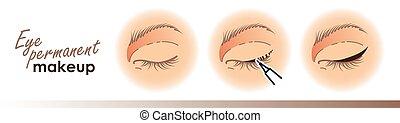 occhio, illustrazione, microblading, procedura,...
