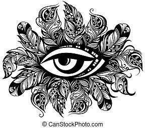 occhio, simbolo