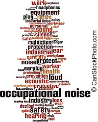 Occupational noise word cloud concept. Collage made of words...