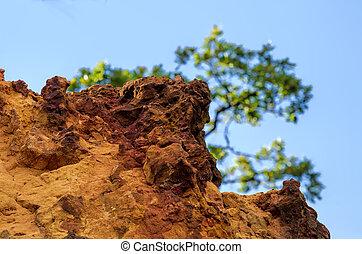ochres of Roussillon