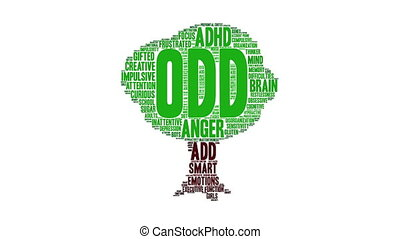 ODD Word Cloud - ODD ADHD word cloud on a white background.