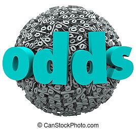 Odds Word Percent Signs Luck Chance Likelihood Win