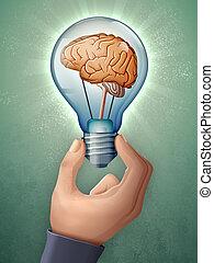 odkrycie, nowe idee