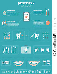 odontologia,  infographics
