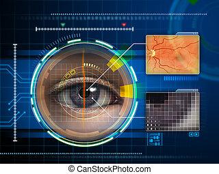 oeil, scanner