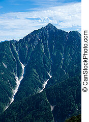 Of the impressive Mt.Tsurugidake