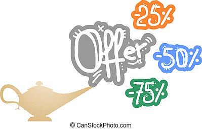 Offer percentages