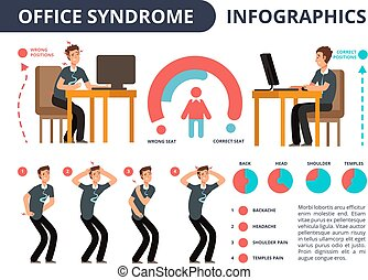 Office syndrome infographics businessman character in pain medical vector diagram