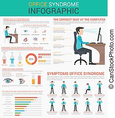 Office syndrome Infographics presentation design with graphics, diagrams, graphs