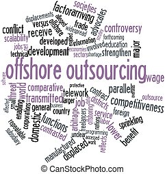 Offshore outsourcing - Abstract word cloud for Offshore...