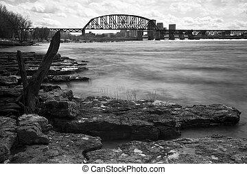 Ohio River in Louisville