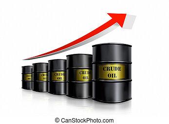 oil barrel cost