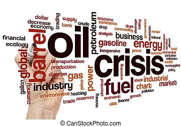 Oil crisis word cloud