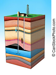 Oil extraction - Diagram showing an oil extraction method....