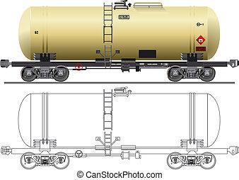 Oil / gasoline tanker car - Oil / gasoline railway tanker...