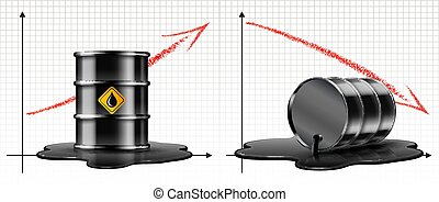Oil industry crisis or Price Rises Concept. Oil market trend.