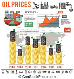 Oil industry Infographics with Flat Icons Oil Prices and...