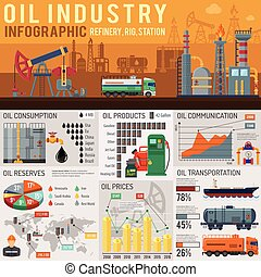 Oil industry Infographics with Flat Icons Oil Consumption,...