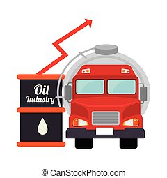 oil industry price design