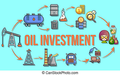 Oil investment concept banner, cartoon style