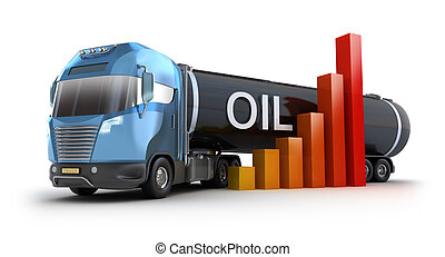 Oil price and truck concept