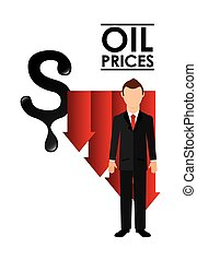 oil prices