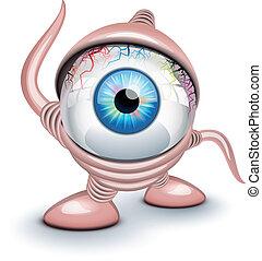ojo, cíclope