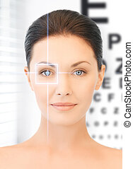 ojo de la mujer, gráfico