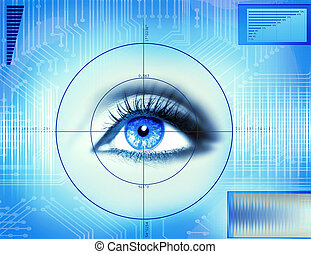 oko, technologia
