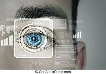 oko, zidentyfikowanie