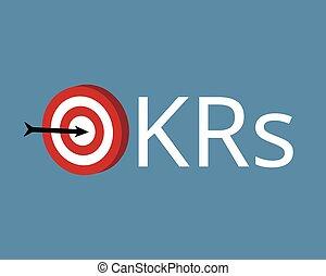 OKR for objective key result banner