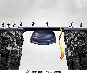 oktatás, karrier, alkalmak