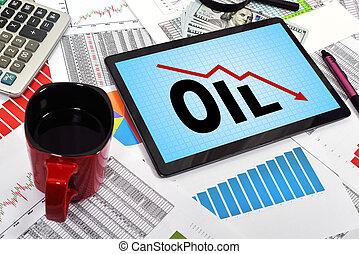 olaj, jóváhagyások