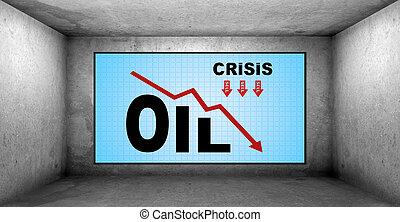 olaj, krízis