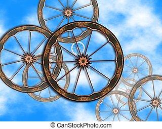 Old bike wheels - Background with old bike wheels over sky .